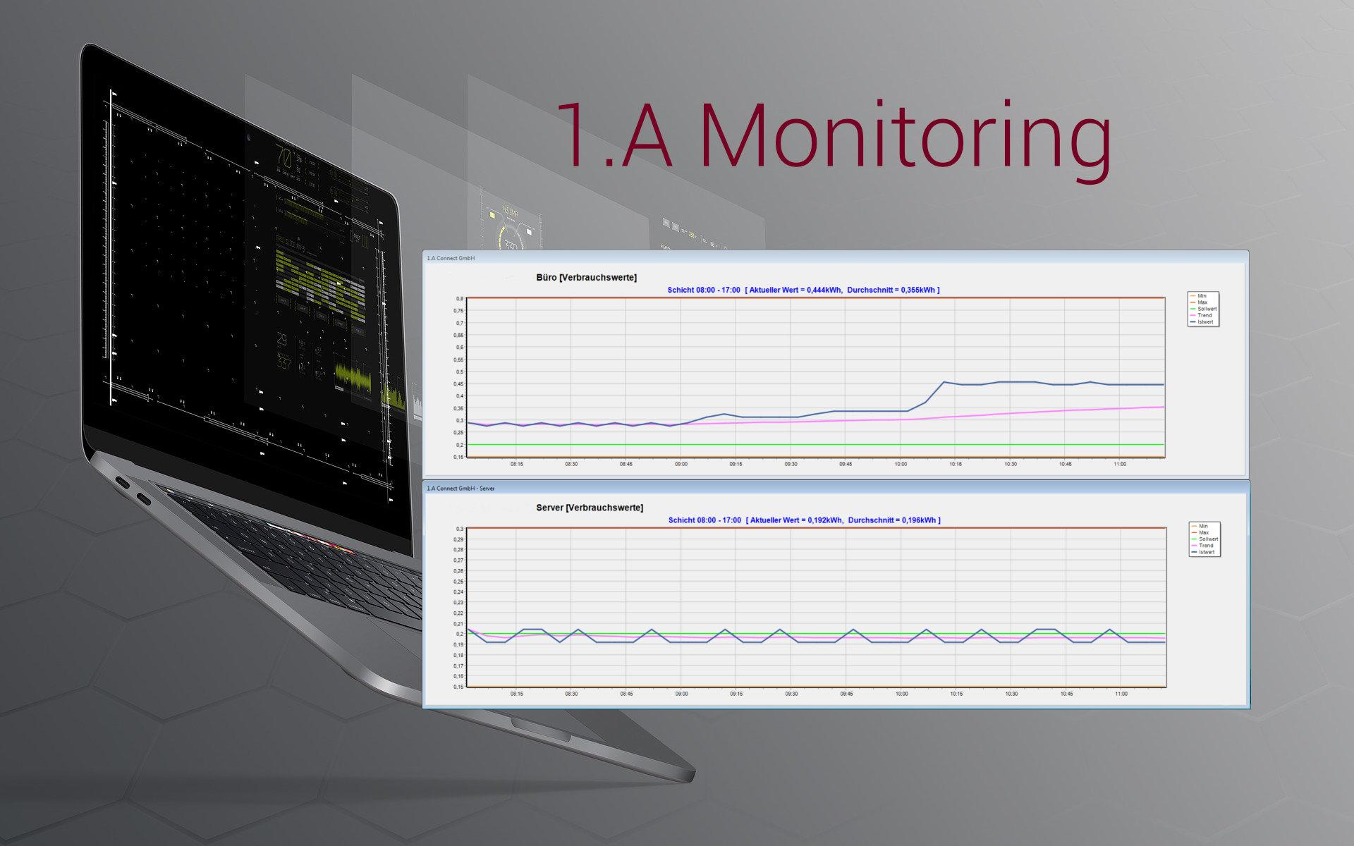 1.A Monitoring für die Industrie 4.0